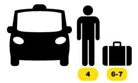 Book a taxi in Barcelona, 4 pax, 6 or 7 regular luggage.